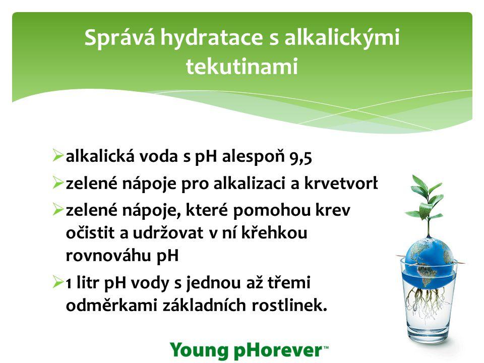 Správá hydratace s alkalickými tekutinami