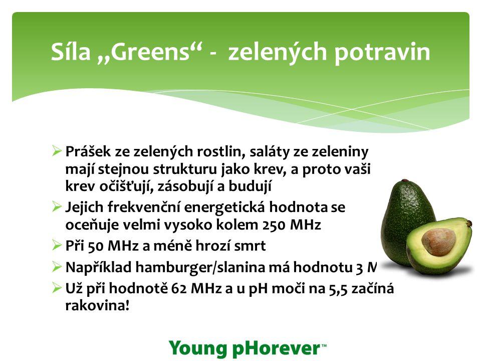 "Síla ""Greens - zelených potravin"
