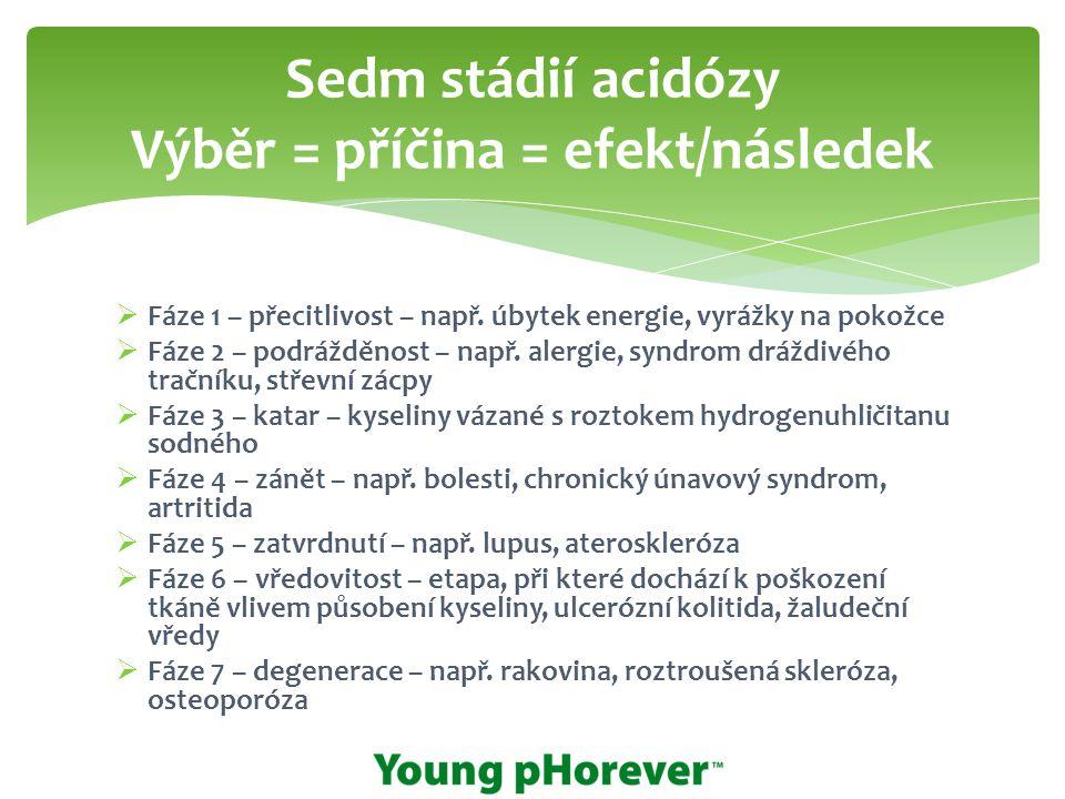 Sedm stádií acidózy Výběr = příčina = efekt/následek