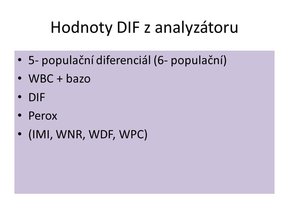Hodnoty DIF z analyzátoru