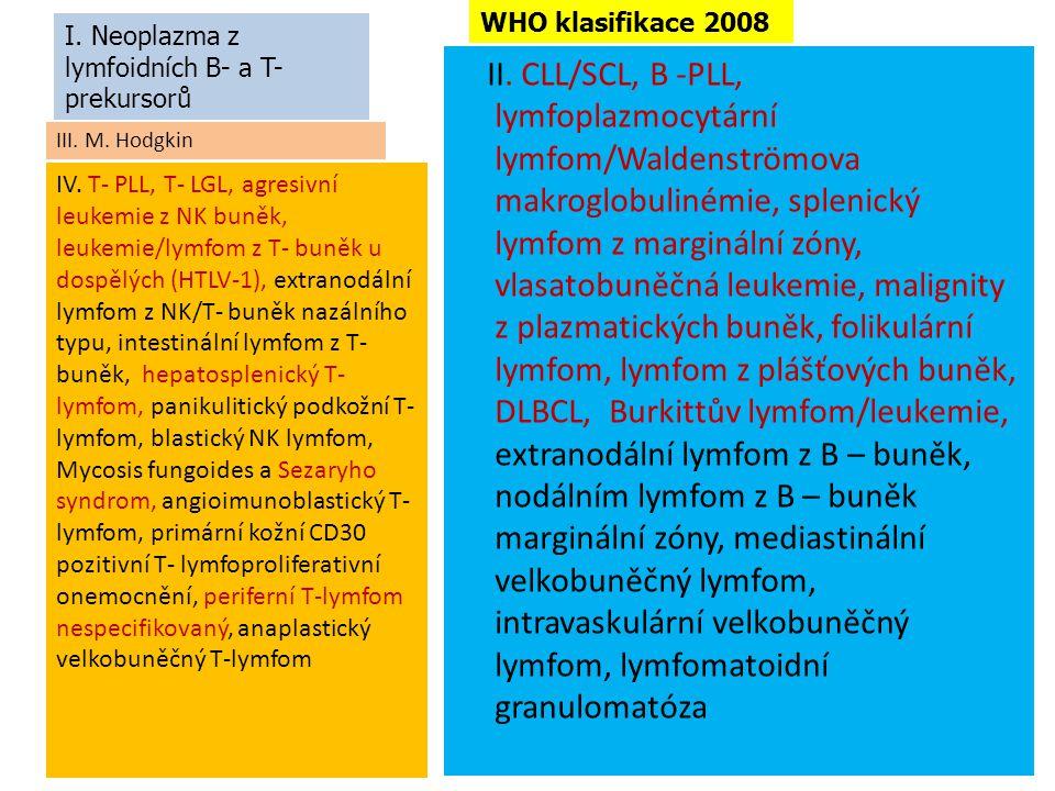 WHO klasifikace 2008 I. Neoplazma z lymfoidních B- a T- prekursorů.