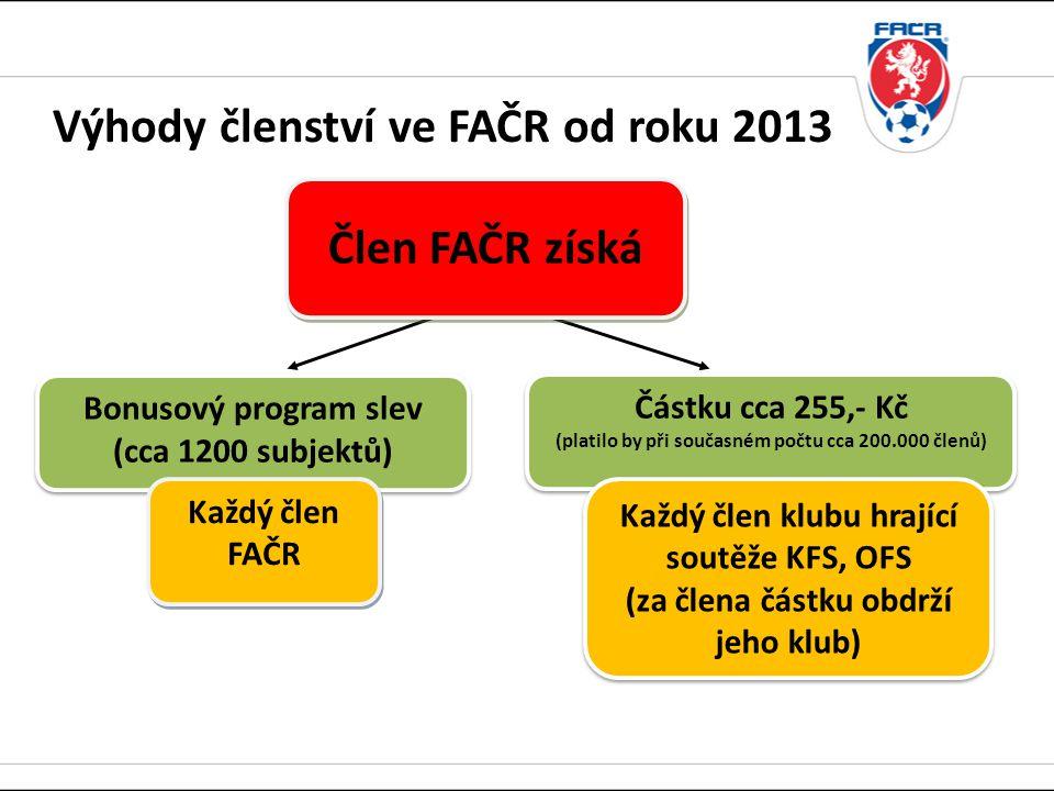 Výhody členství ve FAČR od roku 2013