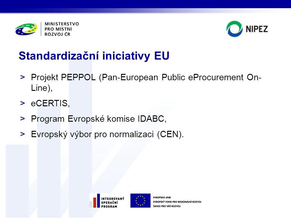 Standardizační iniciativy EU