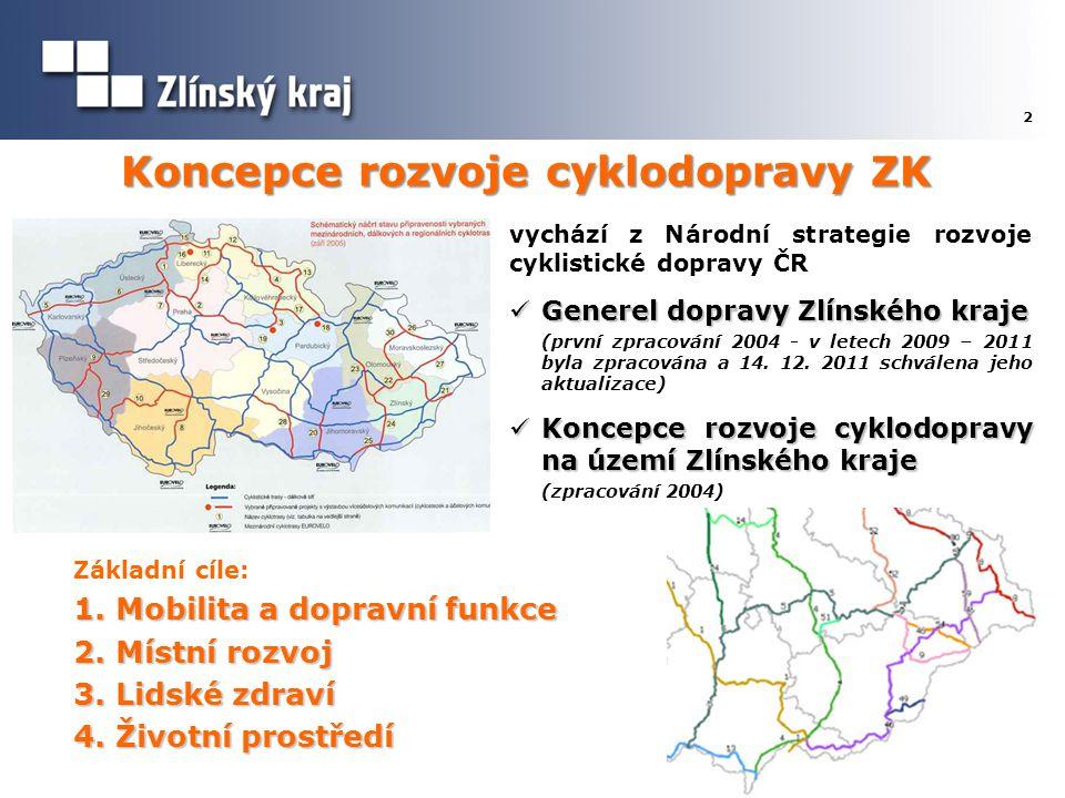 Koncepce rozvoje cyklodopravy ZK