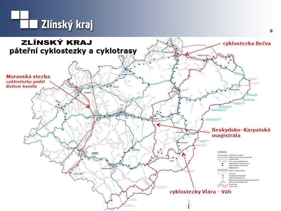 Generel dopravy Zlínského kraje