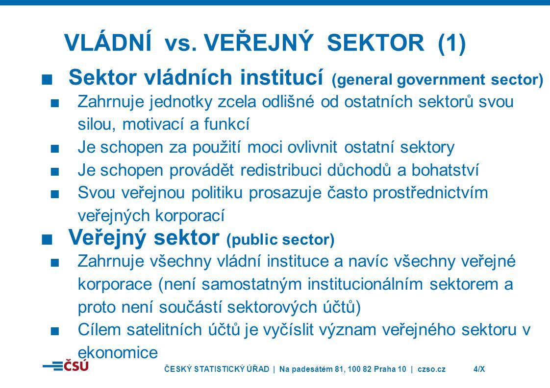 Vládní vs. Veřejný sektor (1)