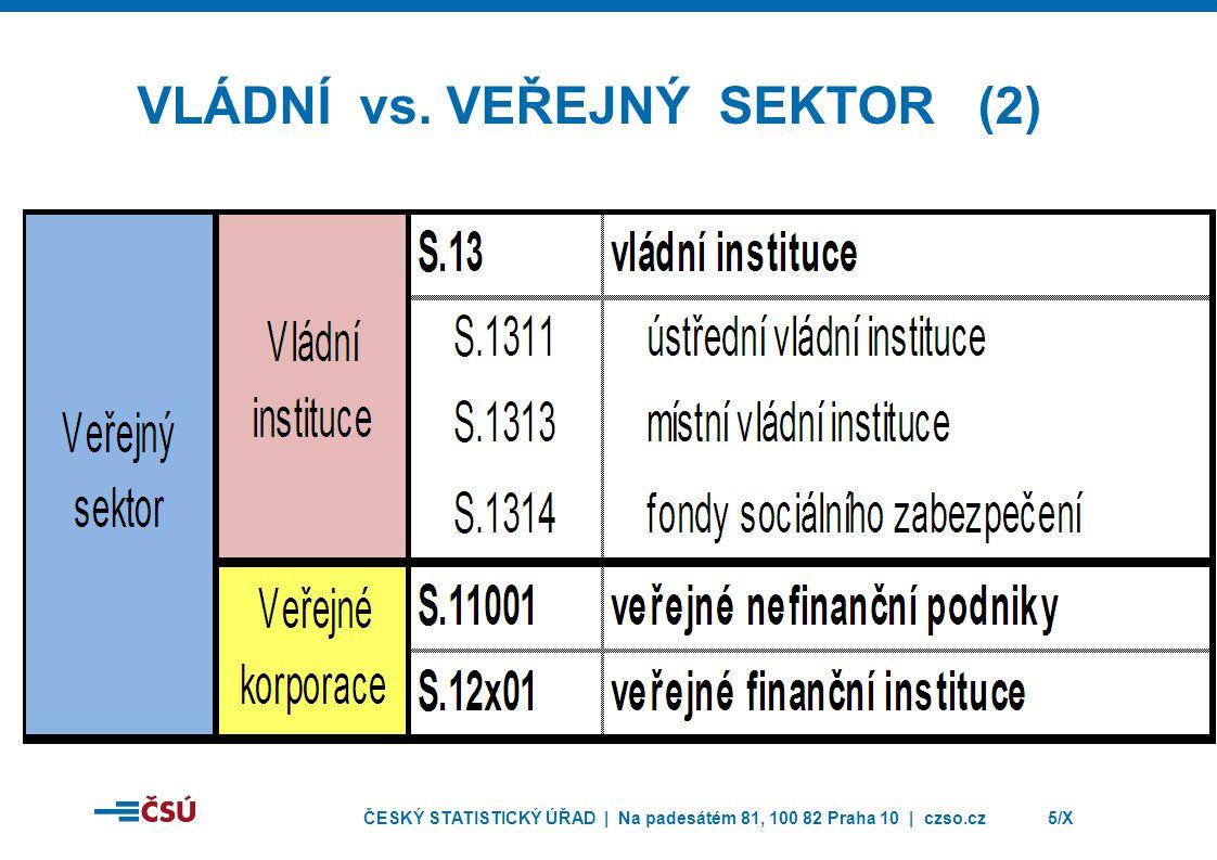 Vládní vs. Veřejný sektor (2)