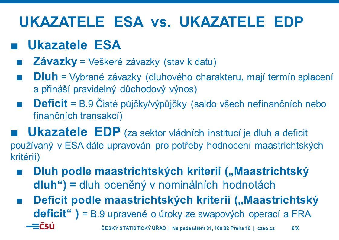 ukazatele ESA vs. Ukazatele EDP