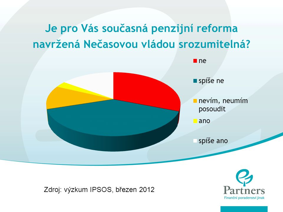 Je pro Vás současná penzijní reforma