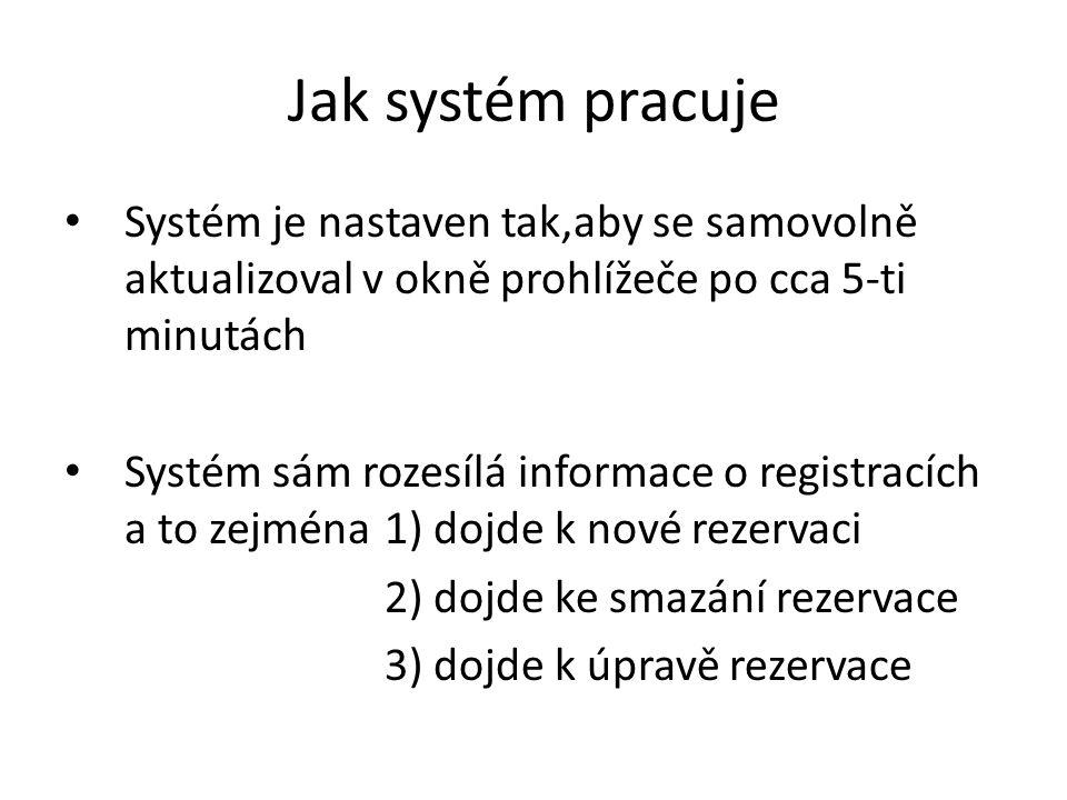 Jak systém pracuje Systém je nastaven tak,aby se samovolně aktualizoval v okně prohlížeče po cca 5-ti minutách.