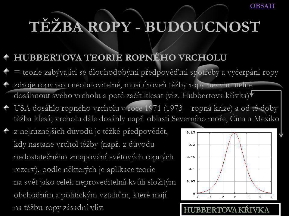 TĚŽBA ROPY - BUDOUCNOST
