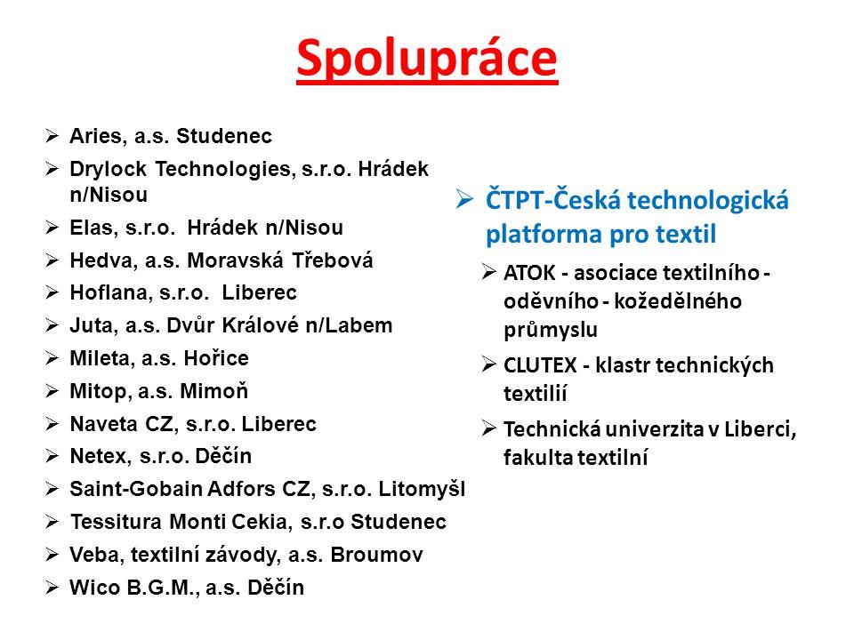 Spolupráce ČTPT-Česká technologická platforma pro textil