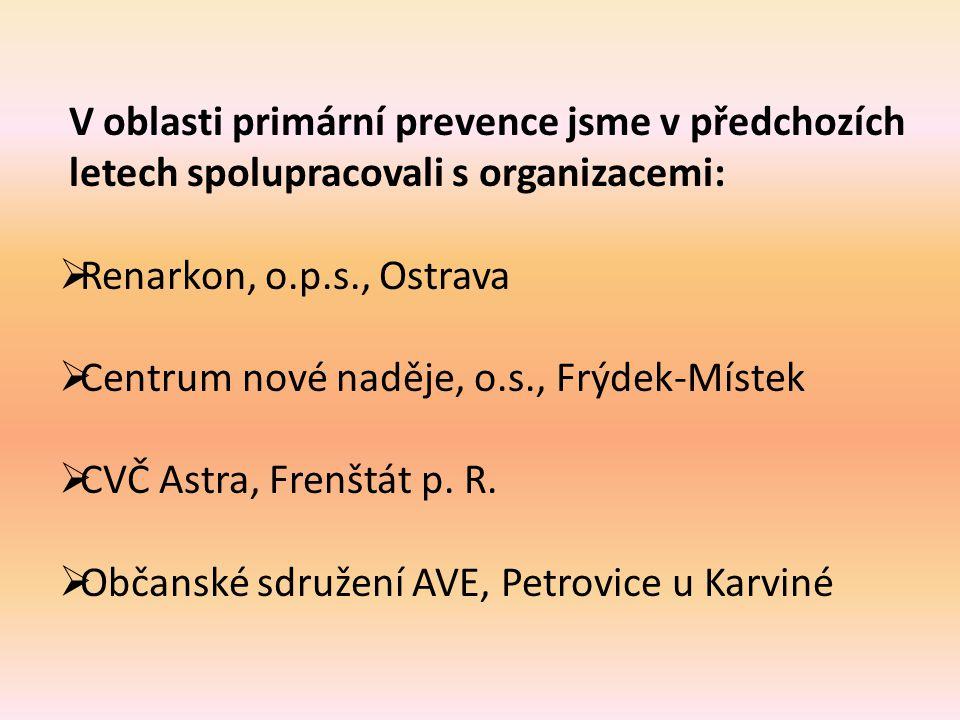 V oblasti primární prevence jsme v předchozích