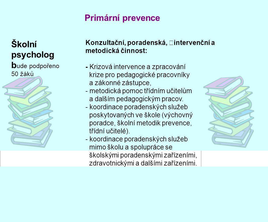 Primární prevence Školní psycholog bude podpořeno