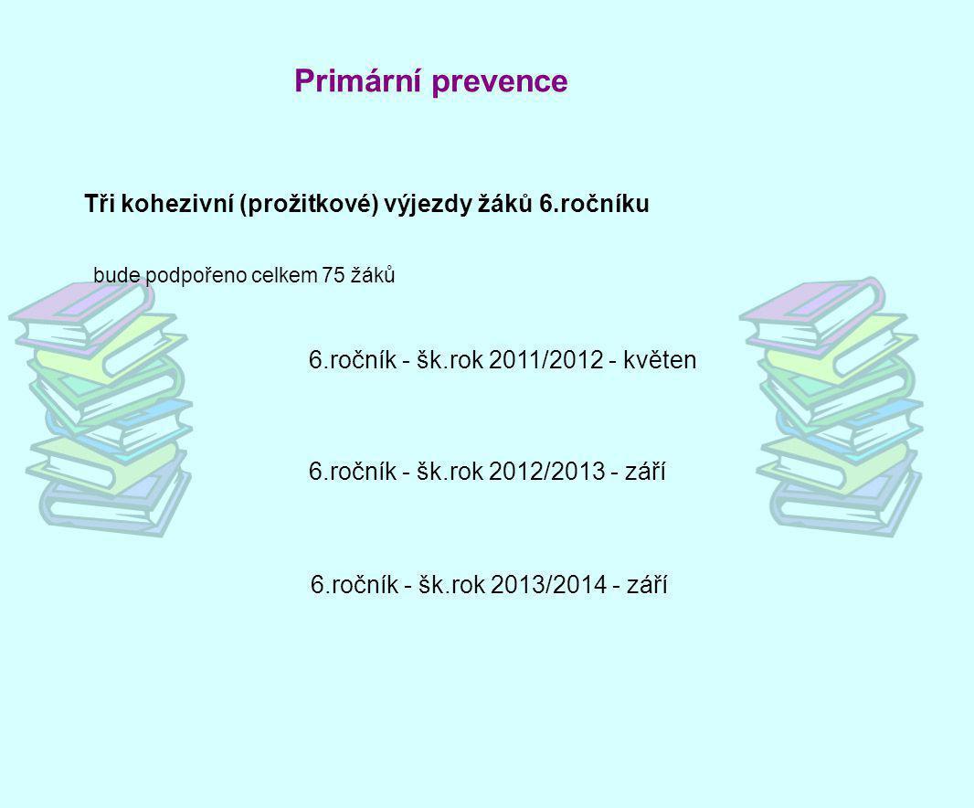 Primární prevence Tři kohezivní (prožitkové) výjezdy žáků 6.ročníku