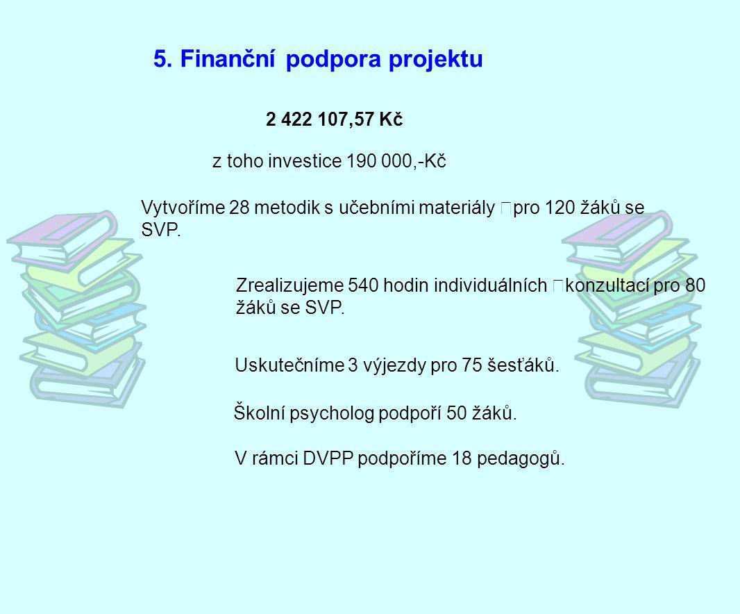 5. Finanční podpora projektu