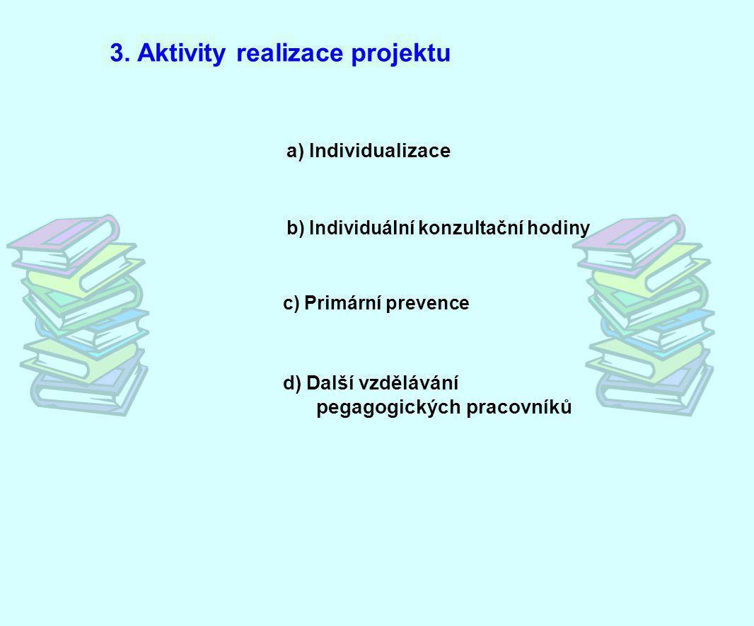3. Aktivity realizace projektu