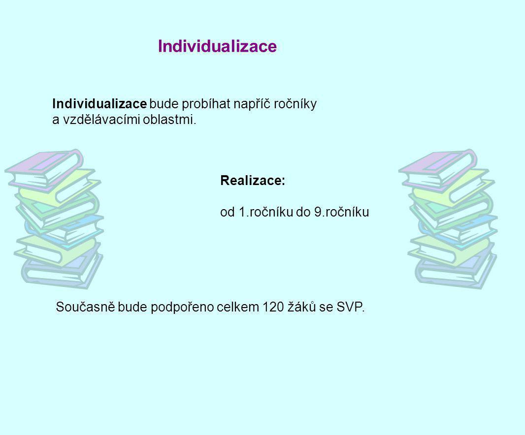 Individualizace Individualizace bude probíhat napříč ročníky