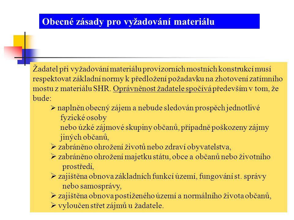 Obecné zásady pro vyžadování materiálu