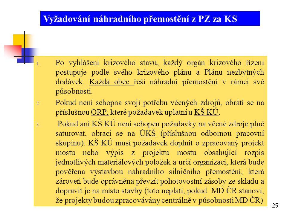 Vyžadování náhradního přemostění z PZ za KS