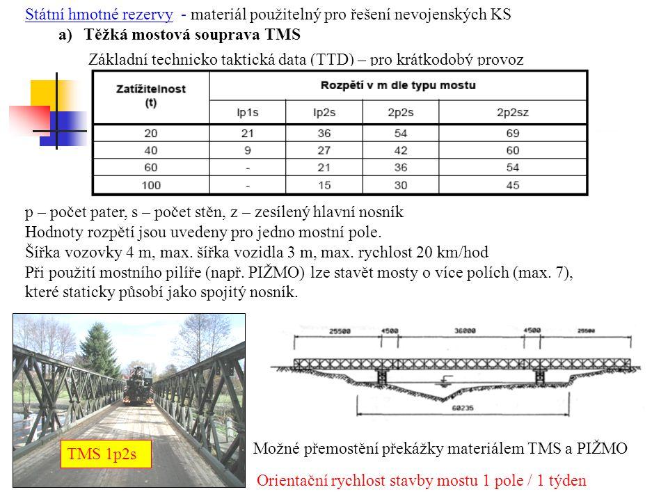 Státní hmotné rezervy - materiál použitelný pro řešení nevojenských KS