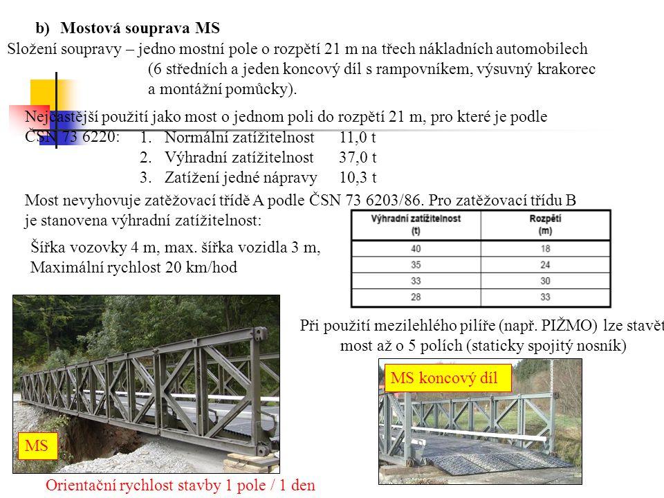 Mostová souprava MS Složení soupravy – jedno mostní pole o rozpětí 21 m na třech nákladních automobilech.