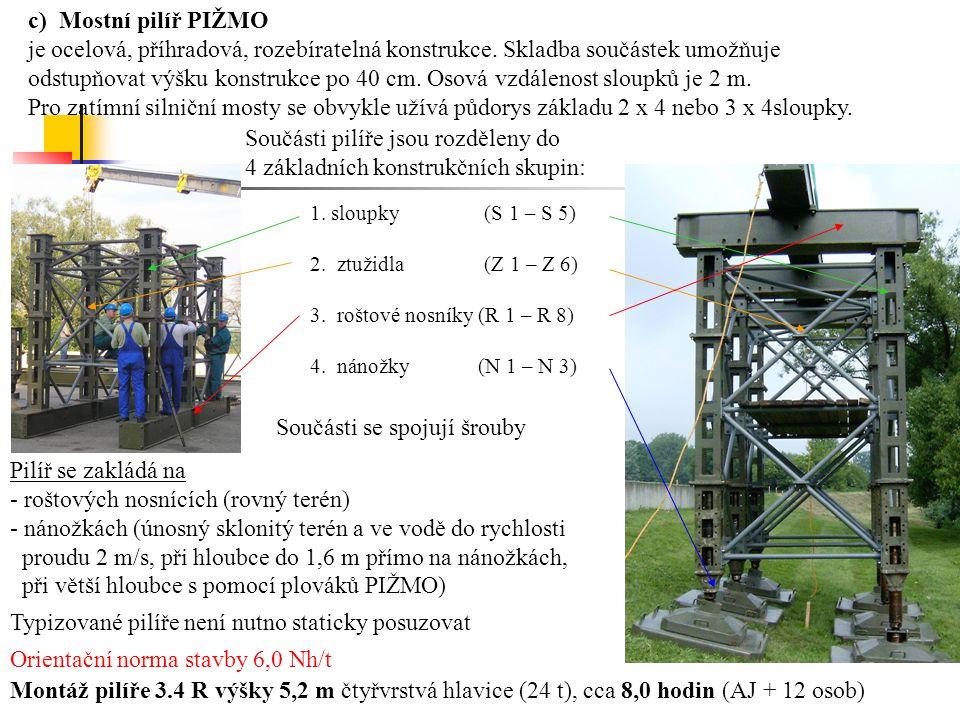 Součásti pilíře jsou rozděleny do 4 základních konstrukčních skupin: