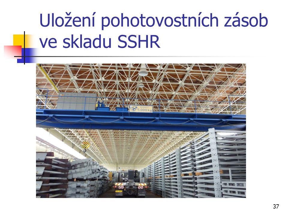 Uložení pohotovostních zásob ve skladu SSHR