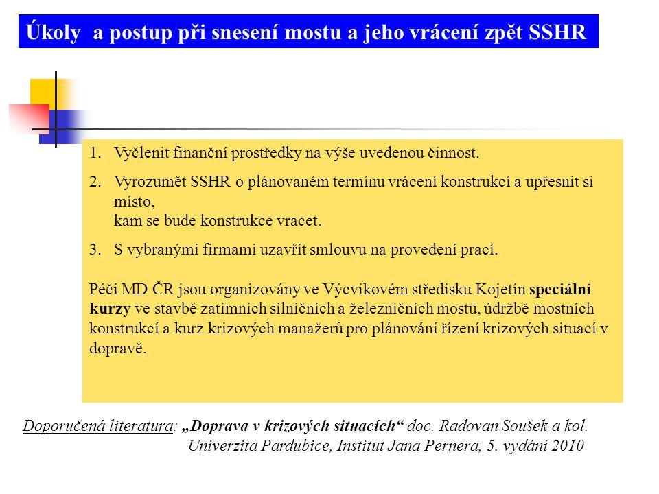 Úkoly a postup při snesení mostu a jeho vrácení zpět SSHR