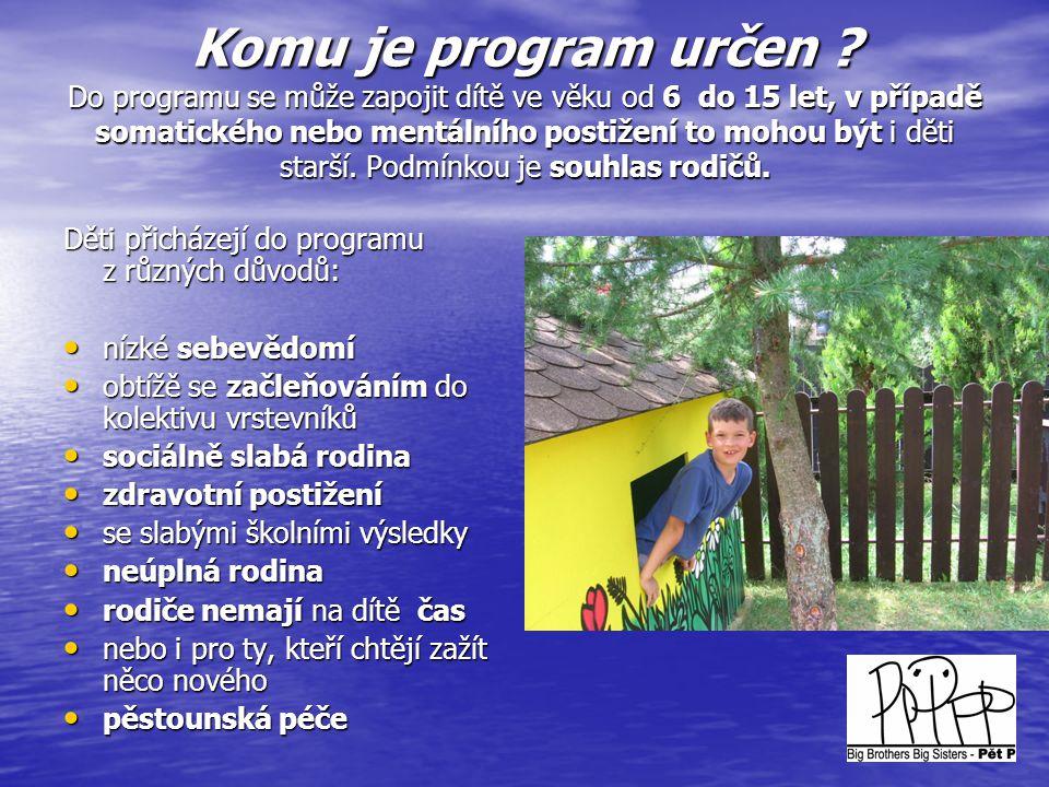 Komu je program určen Do programu se může zapojit dítě ve věku od 6 do 15 let, v případě somatického nebo mentálního postižení to mohou být i děti starší. Podmínkou je souhlas rodičů.