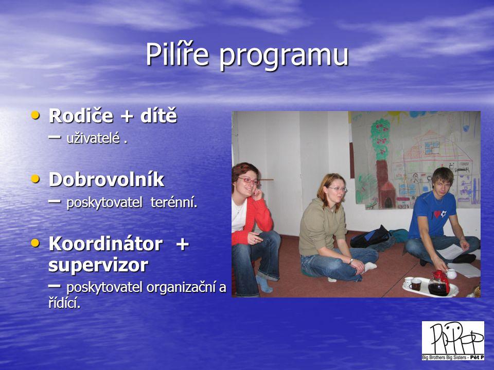 Pilíře programu Rodiče + dítě – uživatelé .