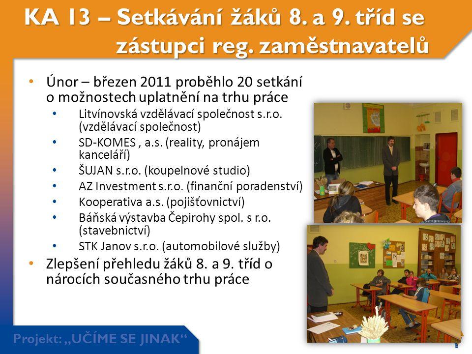 KA 13 – Setkávání žáků 8. a 9. tříd se zástupci reg. zaměstnavatelů