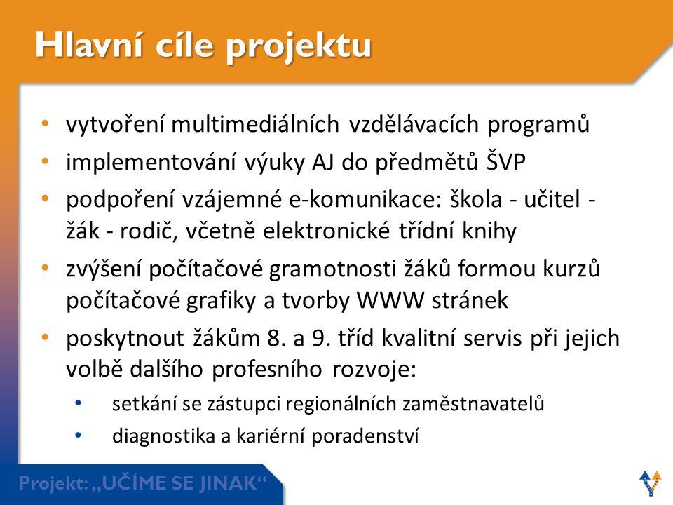 Hlavní cíle projektu vytvoření multimediálních vzdělávacích programů