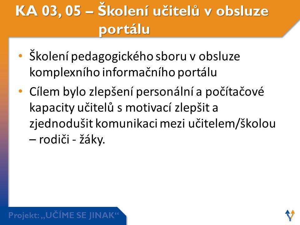 KA 03, 05 – Školení učitelů v obsluze portálu