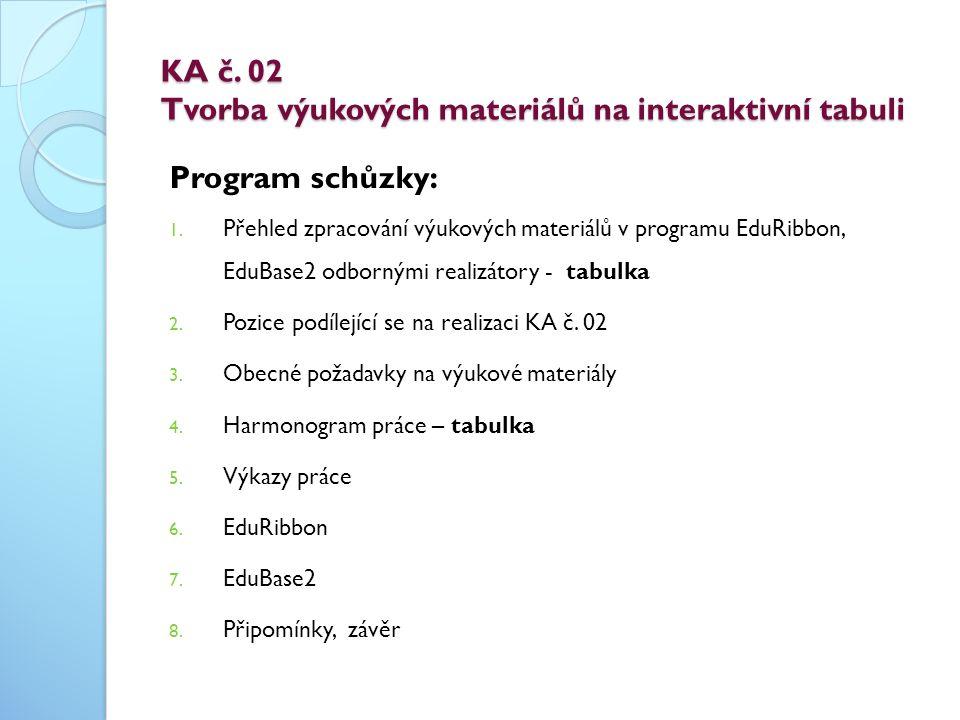 KA č. 02 Tvorba výukových materiálů na interaktivní tabuli