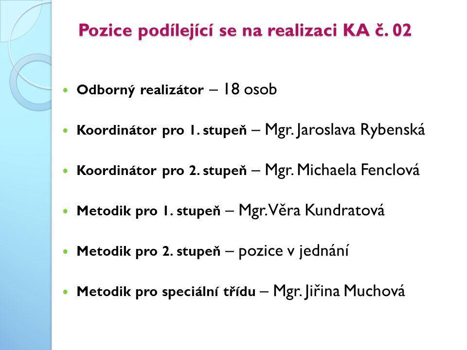 Pozice podílející se na realizaci KA č. 02