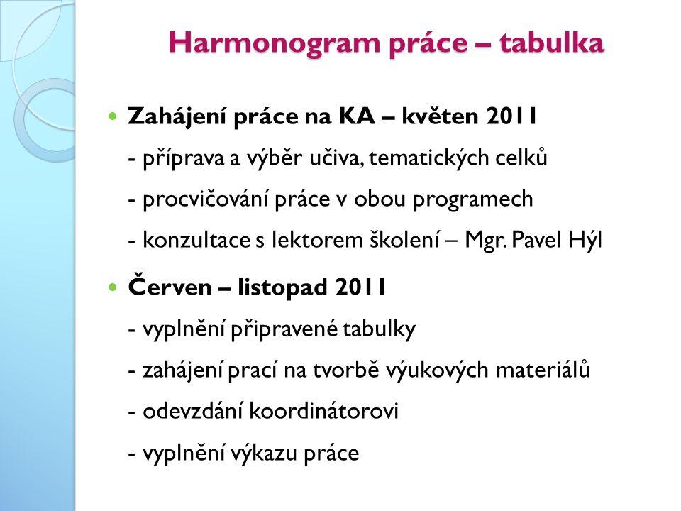 Harmonogram práce – tabulka