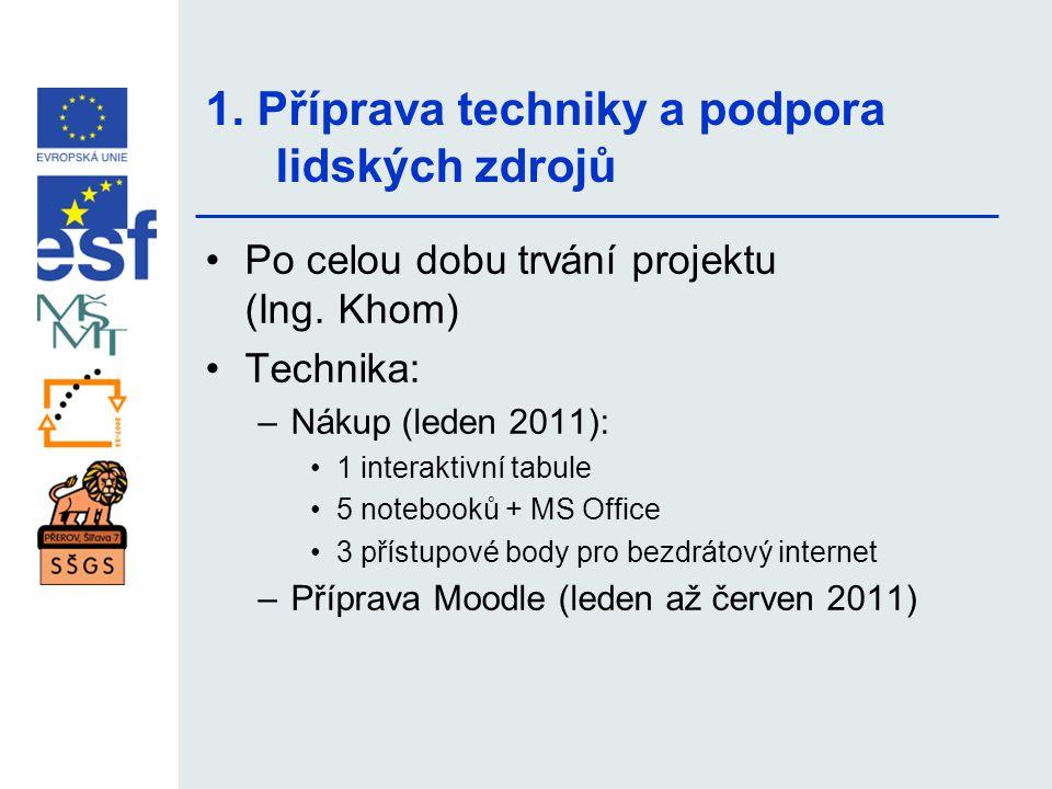 1. Příprava techniky a podpora lidských zdrojů