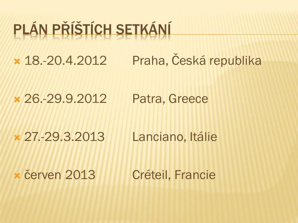 Plán příštích setkání 18.-20.4.2012 Praha, Česká republika