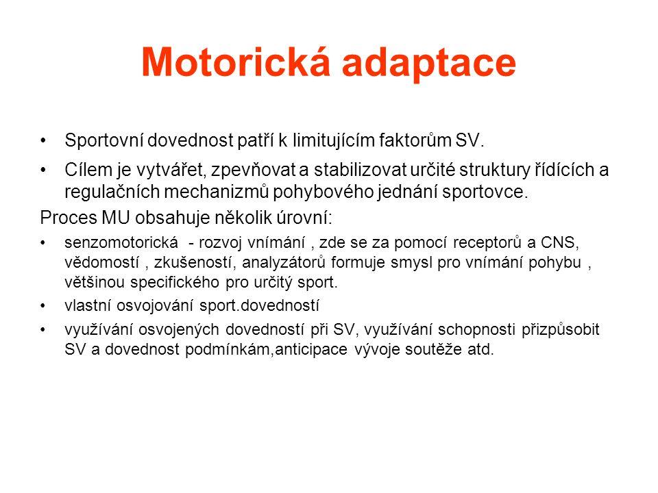 Motorická adaptace Sportovní dovednost patří k limitujícím faktorům SV.