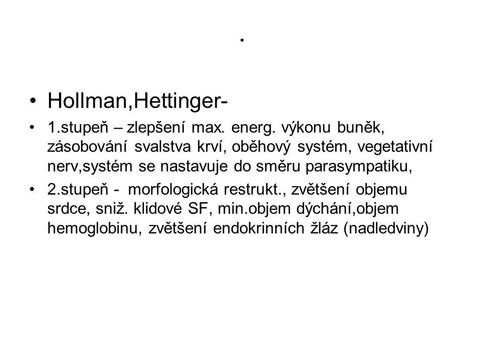 . Hollman,Hettinger-