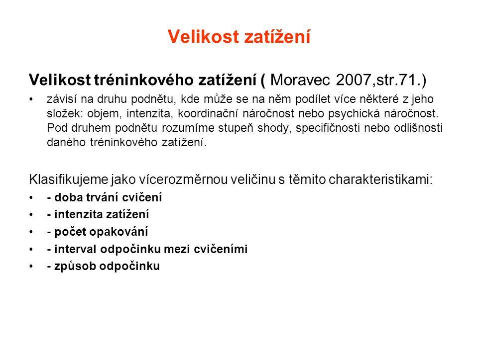 Velikost zatížení Velikost tréninkového zatížení ( Moravec 2007,str.71.)