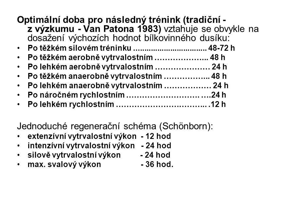 Jednoduché regenerační schéma (Schönborn):