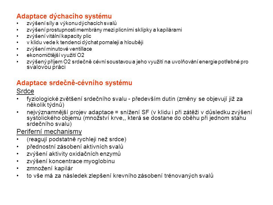 Adaptace dýchacího systému