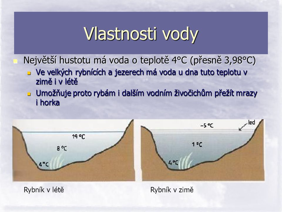 Vlastnosti vody Největší hustotu má voda o teplotě 4°C (přesně 3,98°C)