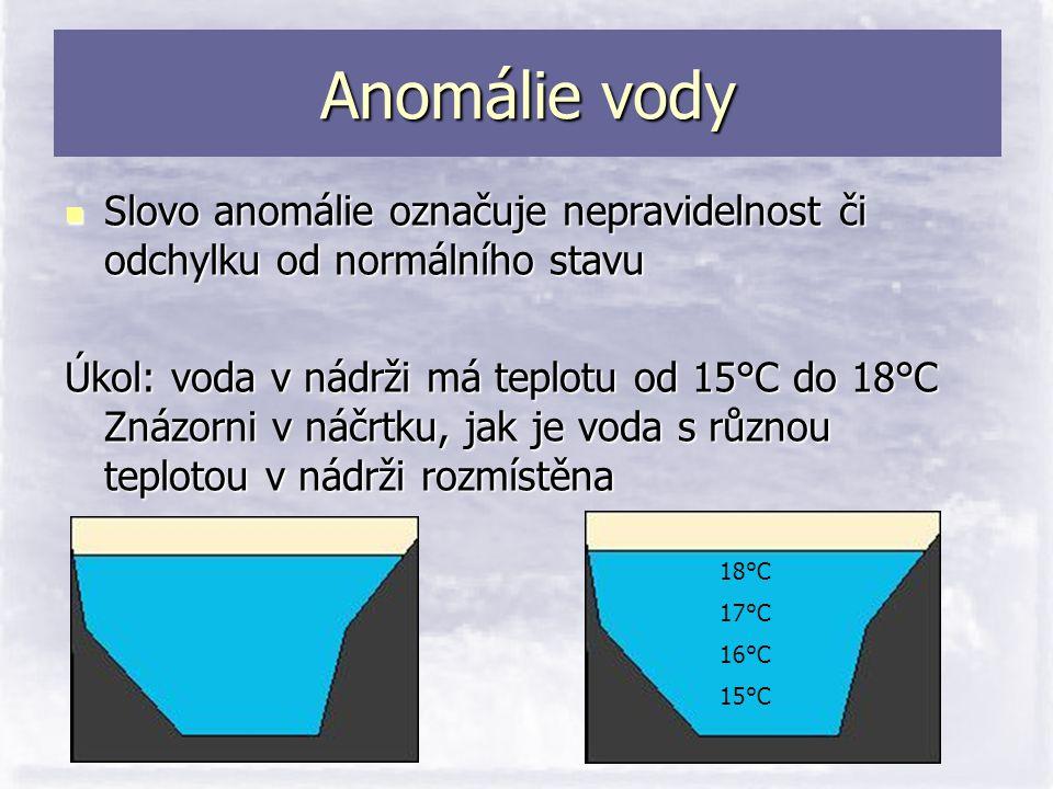 Anomálie vody Slovo anomálie označuje nepravidelnost či odchylku od normálního stavu.