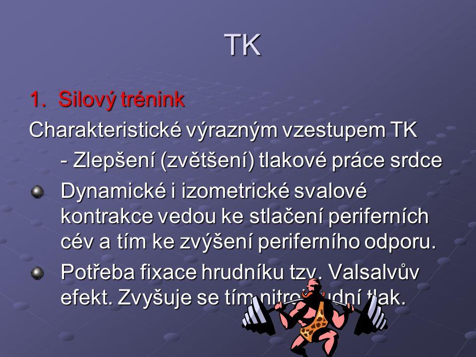 TK 1. Silový trénink Charakteristické výrazným vzestupem TK