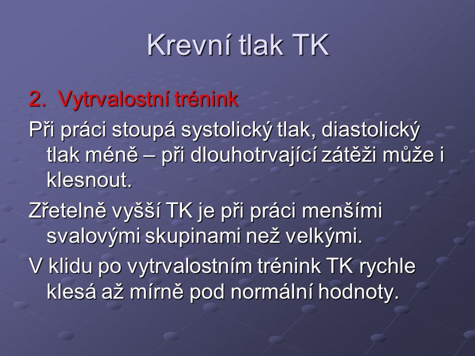 Krevní tlak TK 2. Vytrvalostní trénink