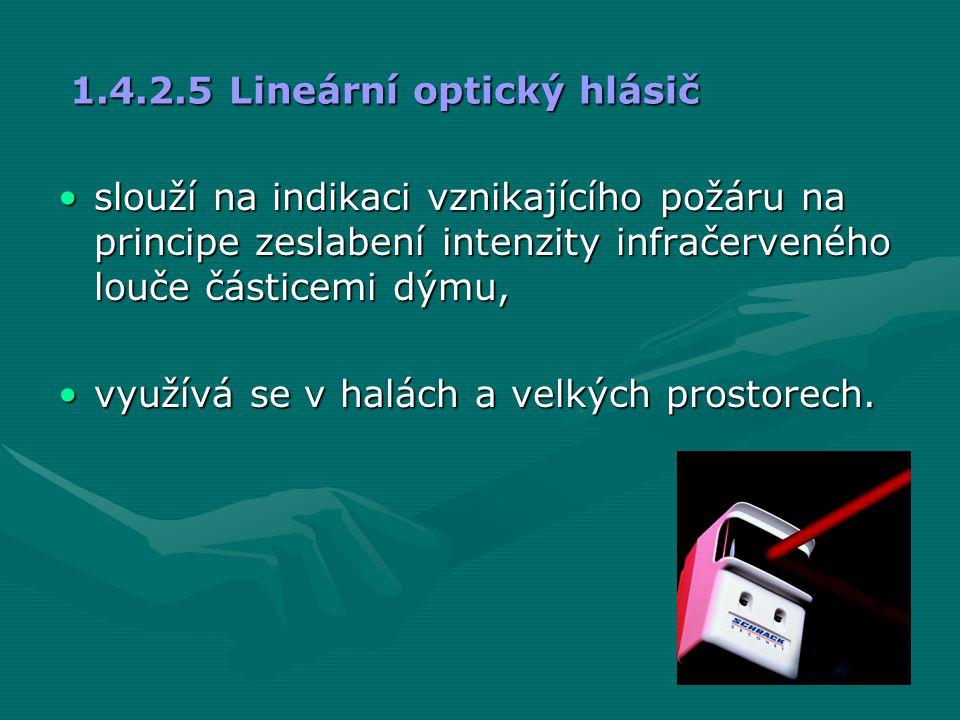 1.4.2.5 Lineární optický hlásič
