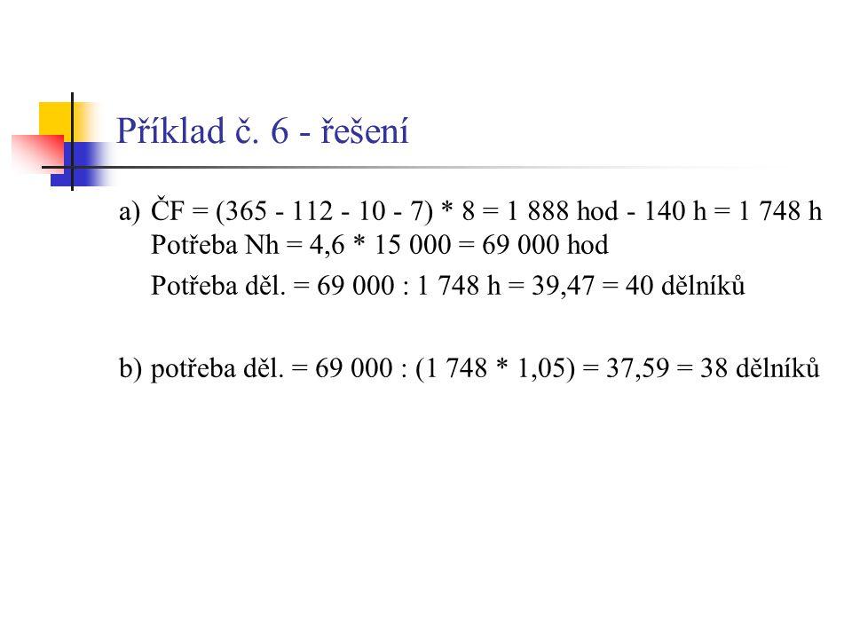 Příklad č. 6 - řešení a) ČF = (365 - 112 - 10 - 7) * 8 = 1 888 hod - 140 h = 1 748 h Potřeba Nh = 4,6 * 15 000 = 69 000 hod.
